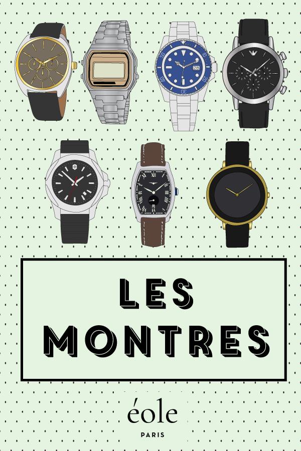 Les montres - EOLE PARIS P