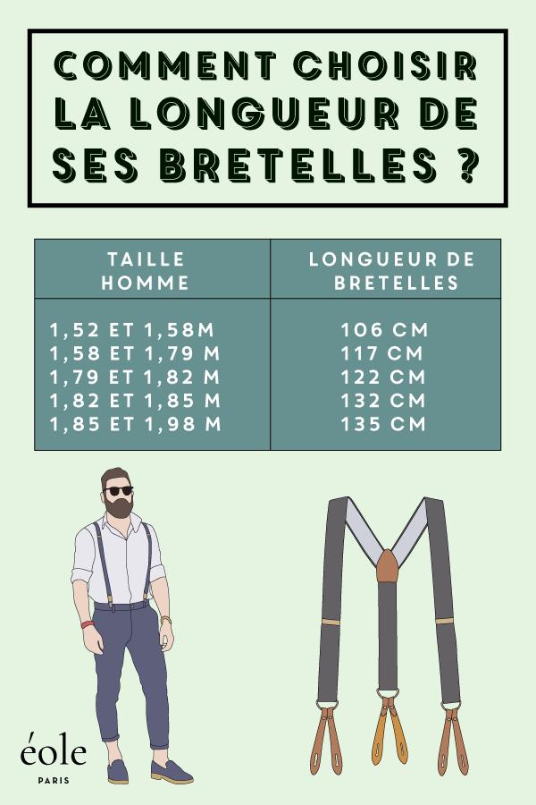 Comment choisir la longueur de vos bretelles ? EOLE PARIS
