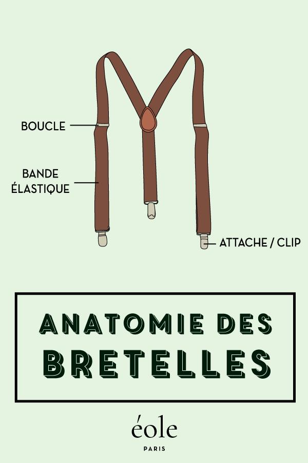 Anatomie des bretelles - EOLE PARIS