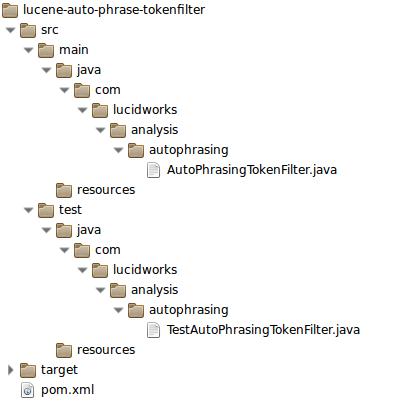 Le module Maven pour le token filter Lucene