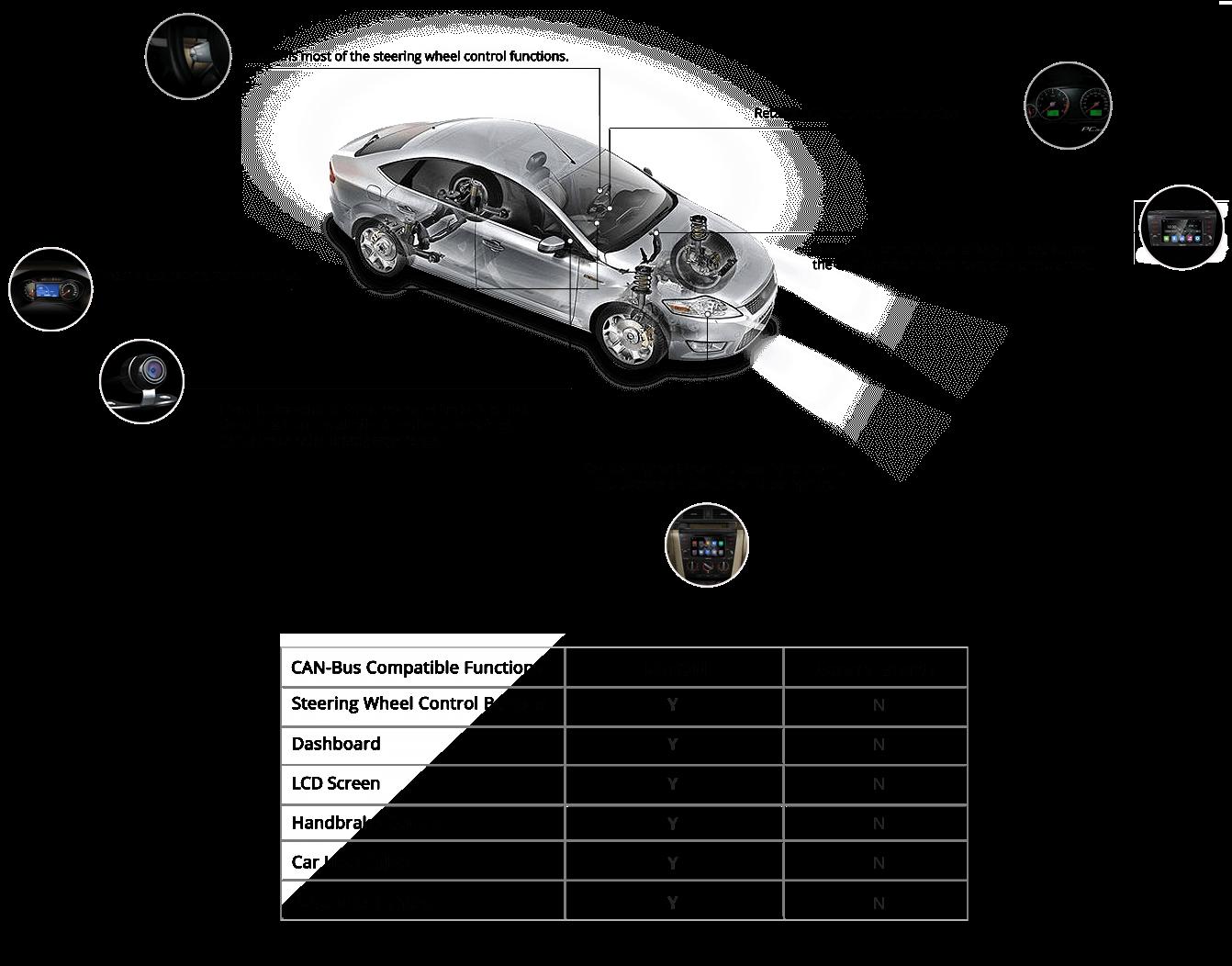 xtrons android 5 1 wiring diagram viper smart start eonon ga6151f mazda car dvd 3