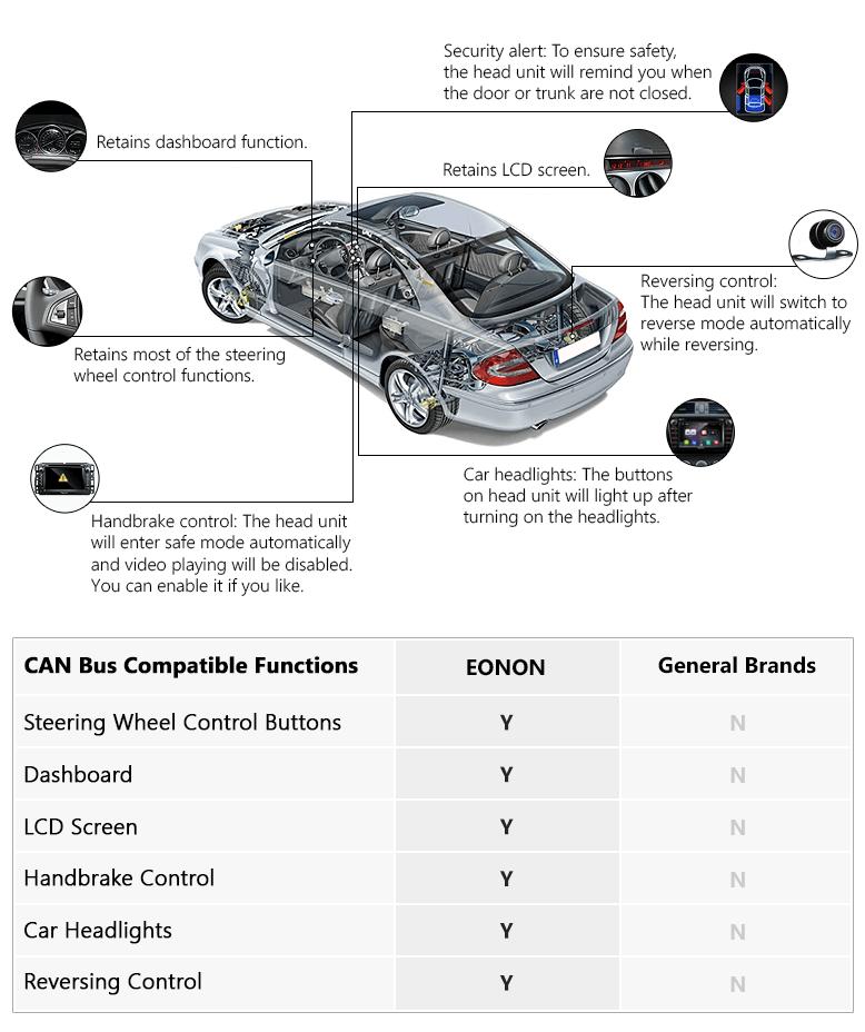 Wiring Diagram Chevy S Eonon Parts Auto. Vacuum. Auto