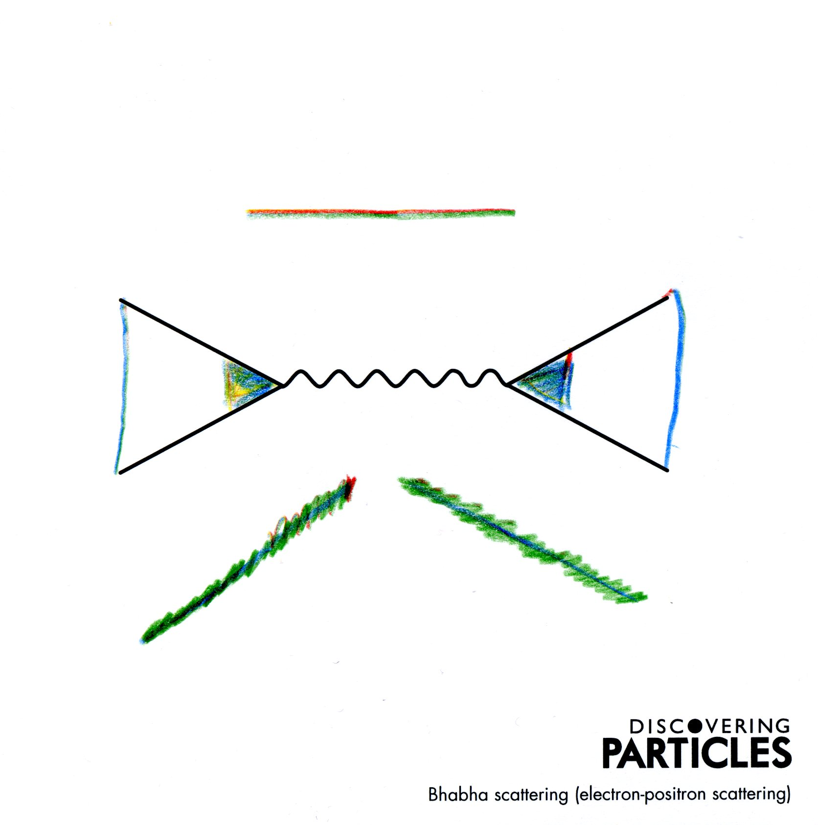 Discovering particles: Feynman zoo