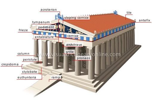greek architecture diagram 1997 saturn sl2 radio wiring autocad