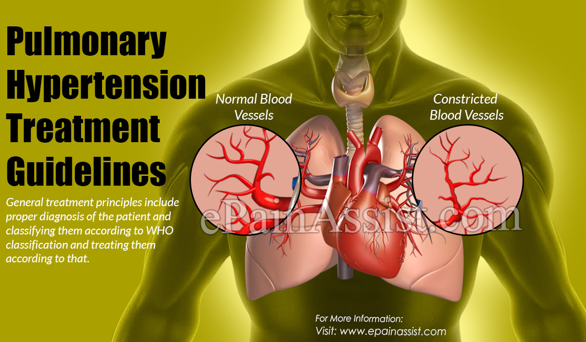 Pulmonary Hypertension Treatment Guidelines