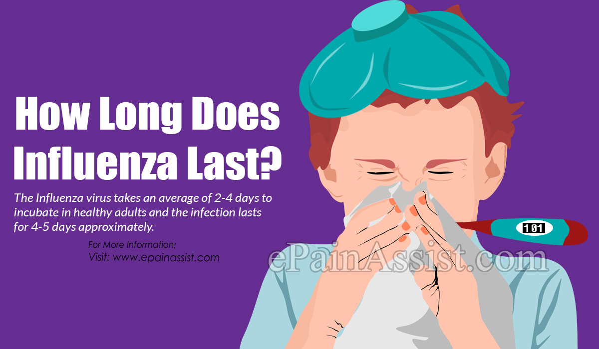 How Long Does Influenza Last & What is its Treatment?