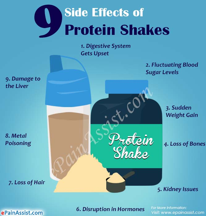 9 Side Effects of Protein Shakes