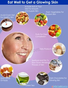Here are some tips to start with on your path get that perfect blemish free radiant skin also eat well  glowing rh epainassist