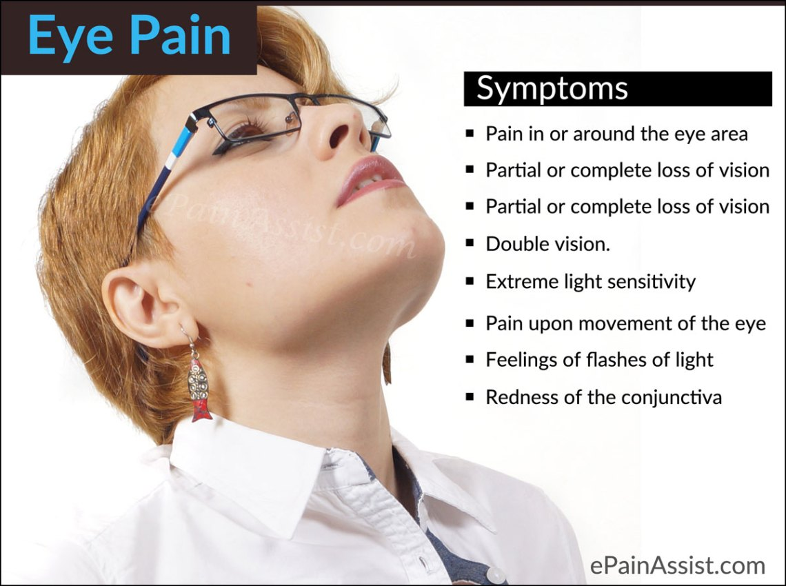 Eye Pain|Types|Causes|Signs|Eye Examination|Treatment ...