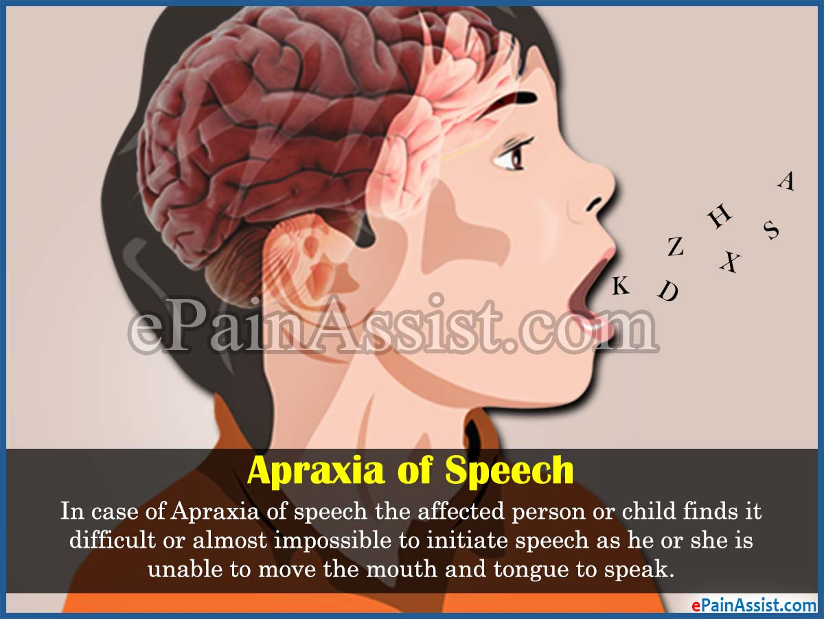 Apraxia What Causes Difficulty Initiating Speech And How