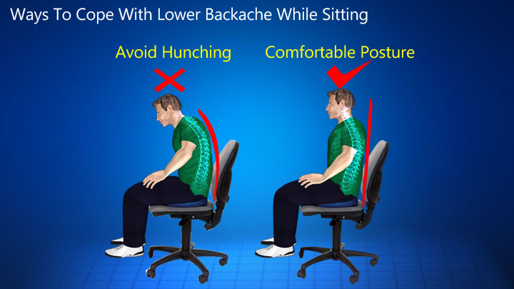 Sit Right To Avoid Getting Low Back Pain with Sitting