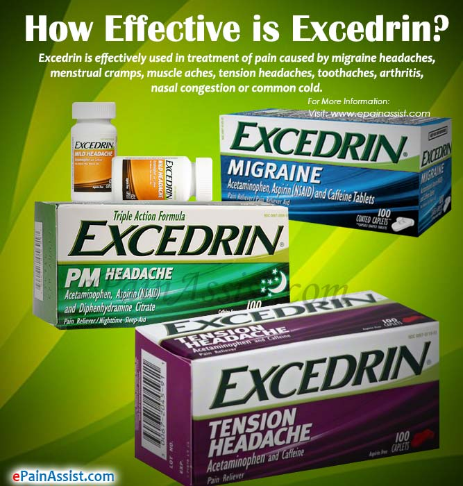 Effectiveness of Excedrin & Its Side Effects