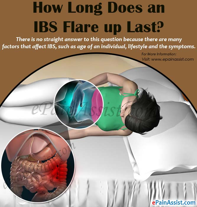 How Long Does an IBS Flare Up Last