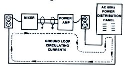 Audio isolation transformers