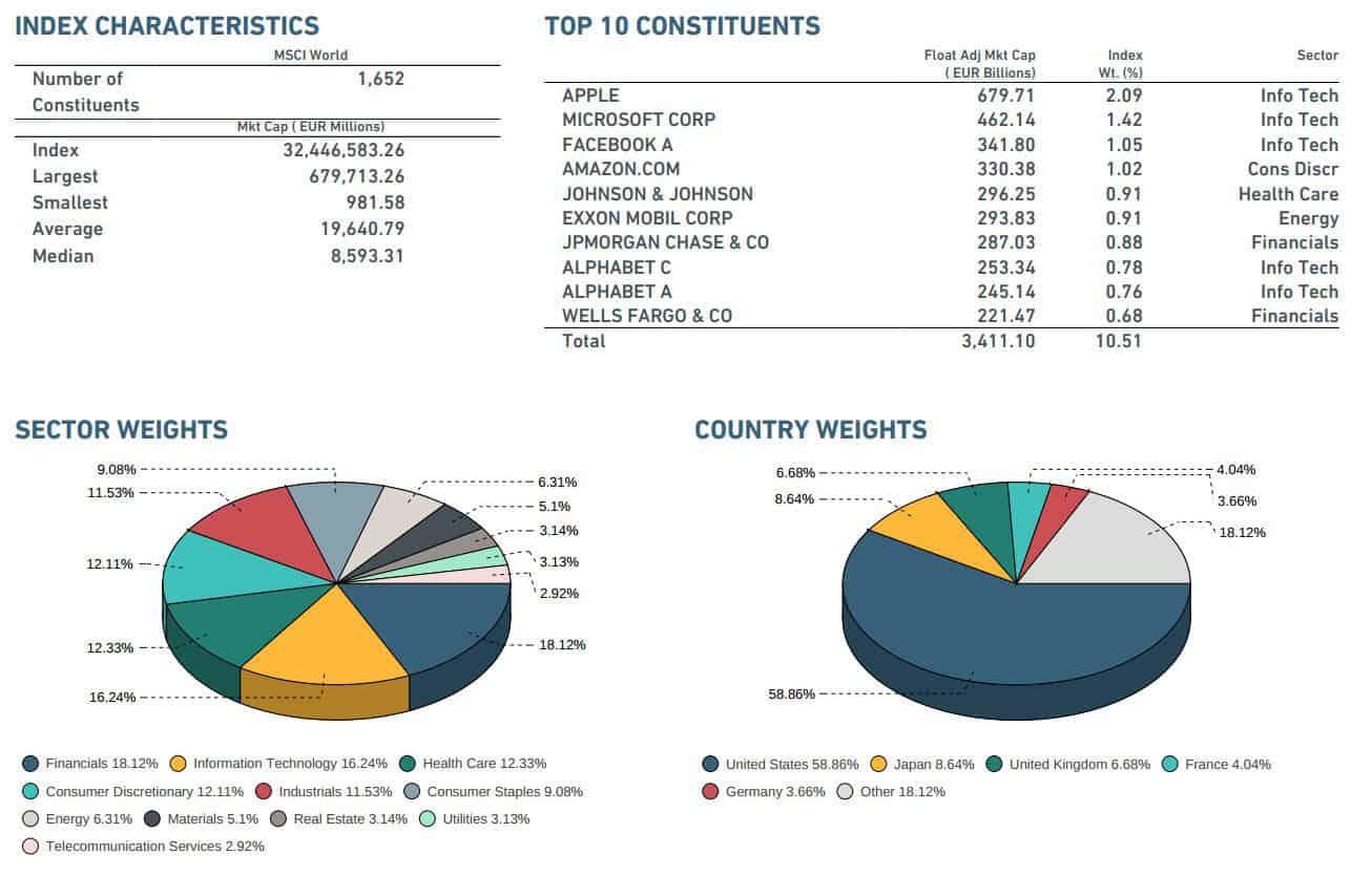 comprendre les indices boursiers pdf
