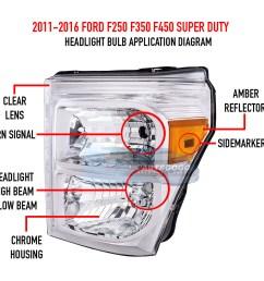 11 16 ford f250 f350 f450 superduty chrome housing headlight amber reflector [ 1296 x 1188 Pixel ]