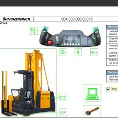 view and or english manual jungheinrich forklift 00 25l mcfa headquartered hamburg 2 hire perfect forklift specific discover wide range jungheinrich  [ 1137 x 698 Pixel ]
