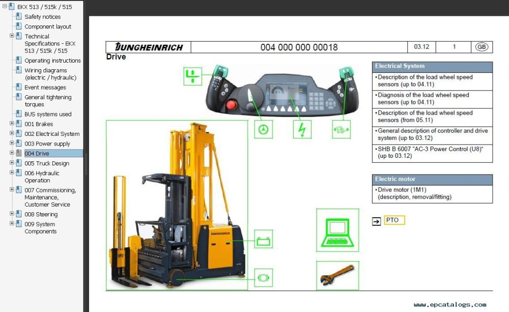 medium resolution of view and or english manual jungheinrich forklift 00 25l mcfa headquartered hamburg 2 hire perfect forklift specific discover wide range jungheinrich
