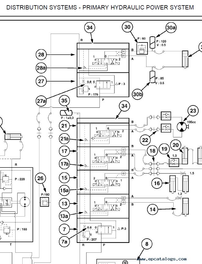New Holland Combines CL560, CS520/540/640/660 PDF Repair
