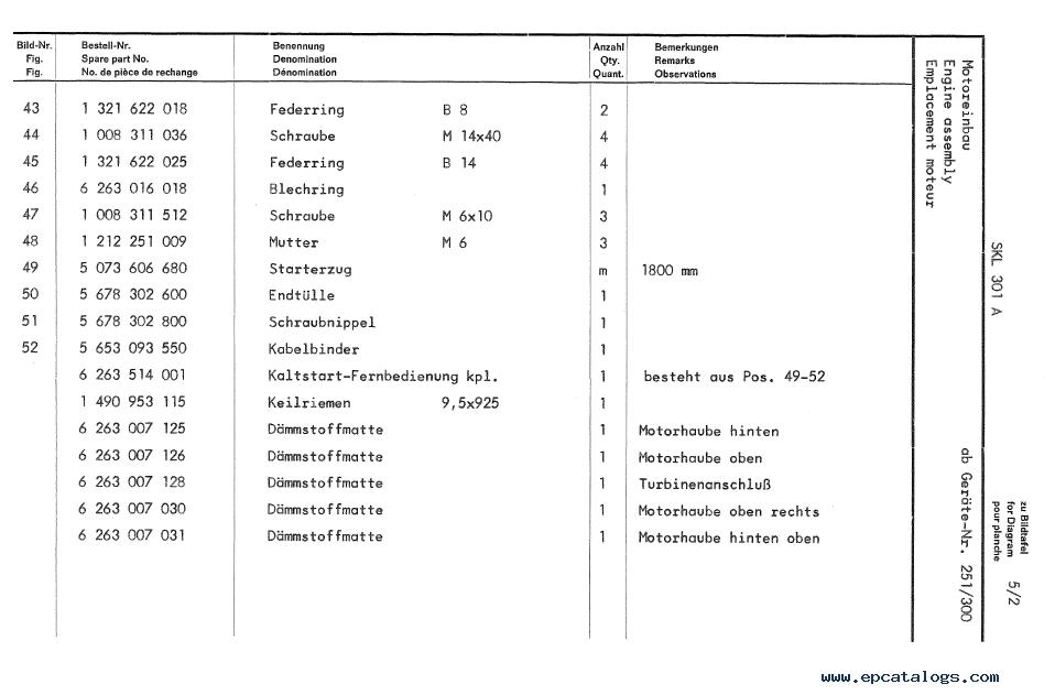 Terex SKL 301 series A Wheel Loader Download PDF Parts Catalog