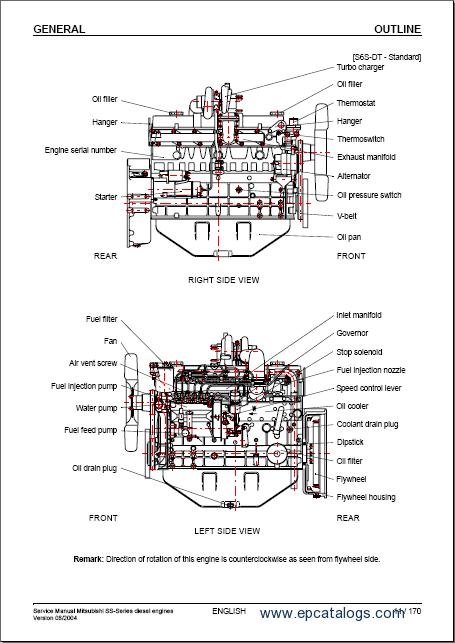 Mitsubishi Diesel Engines SS-series