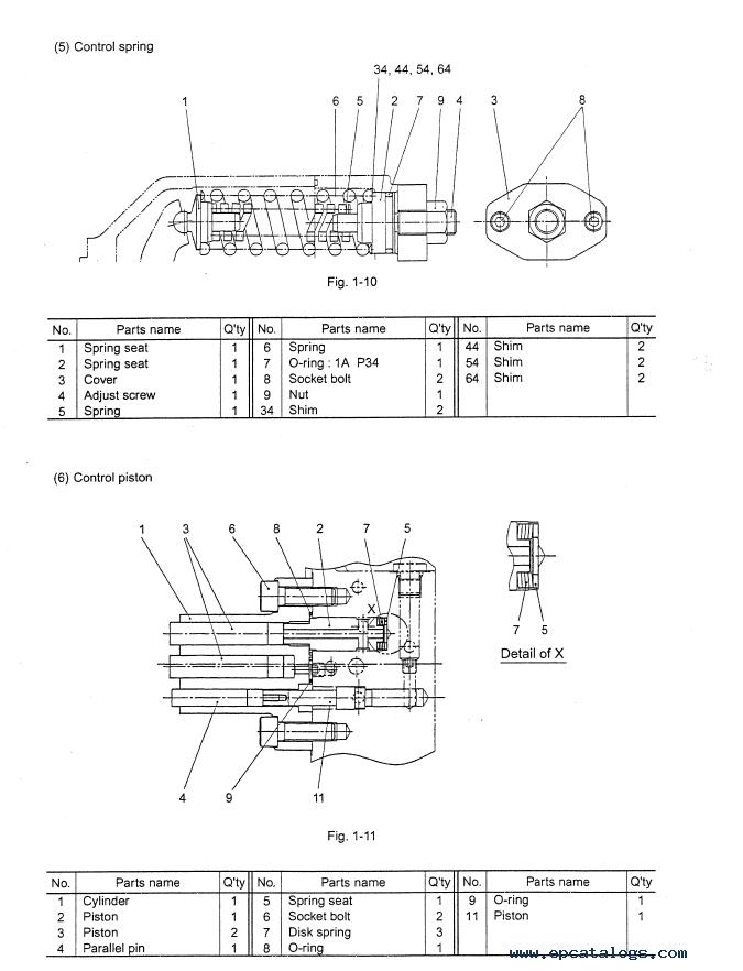 Kobelco SK40SR-2 & SK45SR-2 Hydraulic Excavators Manuals PDF