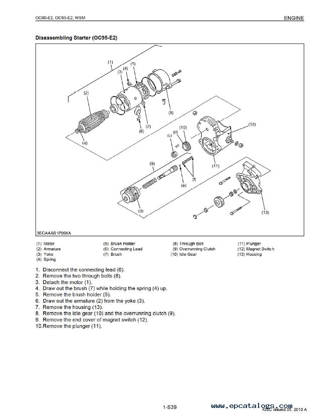 Kubota OC60-E2, OC95-E2 Engine Shop Manual PDF 9Y011-03291