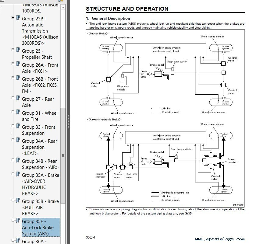 air conditioner wiring diagram picture ceiling fan with light mitsubishi fuso 2008 service manual pdf
