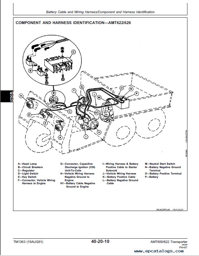 John Deere Amt 600 Wiring Diagram Nissan Navara D40 Radio Wiring Diagram Bmw Ignition Au Delice Limousin Fr
