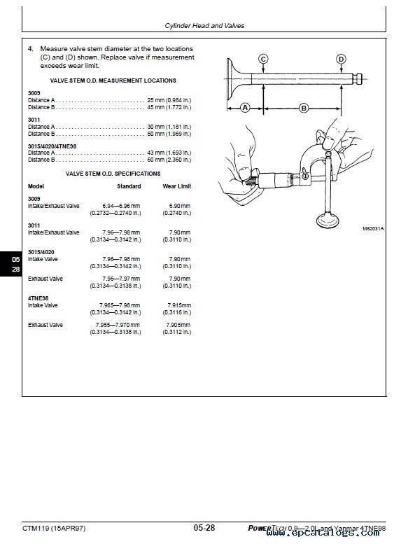 JD PowerTech 0.9L 1.1L 1.5L 2.0L Yanmar 4TNE98 CTM119