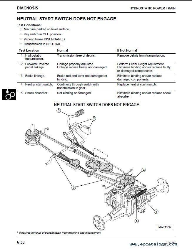 gt262 wiring diagram
