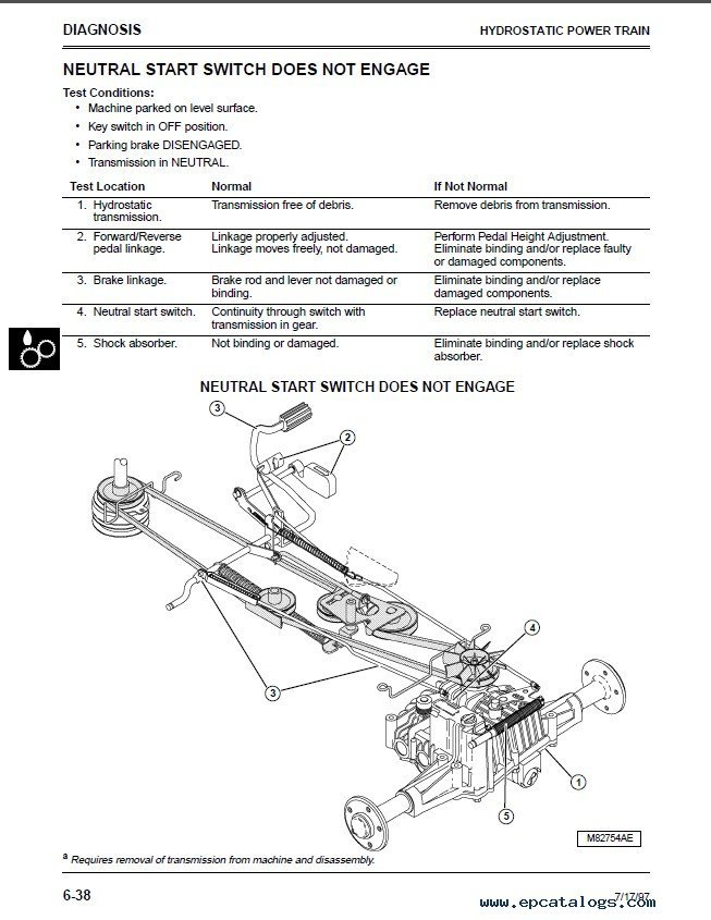 electrical wiring diagrams for cars 2000 eclipse headlight wire diagram john deere gt242-gt262-gt275 lawn & garden tractors