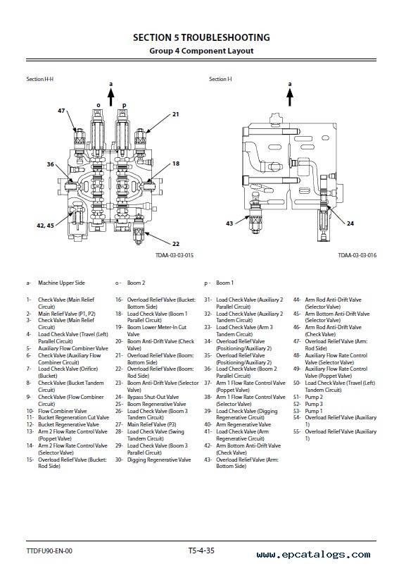 Hitachi Excavator ZX225US(LC)-5A Troubleshooting PDF