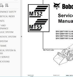 repair manual bobcat mt52 mt55 mini track loader service manual pdf 3 [ 1015 x 777 Pixel ]