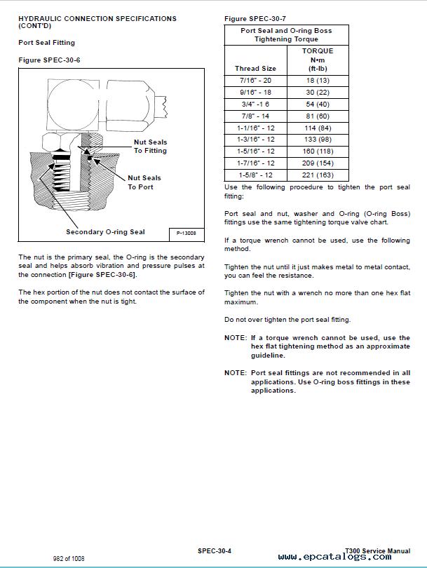 Bobcat T300 Compact Track Loader Service Manual Download