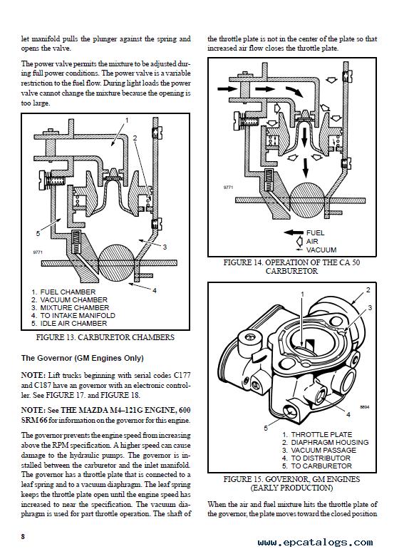 Hyster Class 5 B177 H40-60XL Internal Combustion Truck PDF