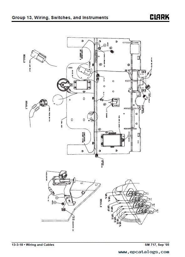 Clark ECX20-32 & EPX20-30 SM717 Service Manual PDF