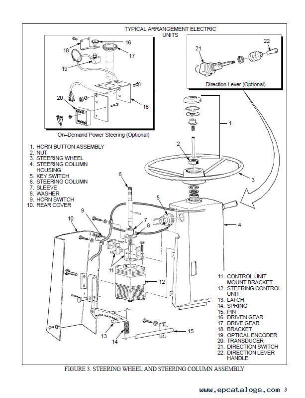 Hyster Class 4 C010 (S25-40XM; S40XMS) Trucks PDF Manual