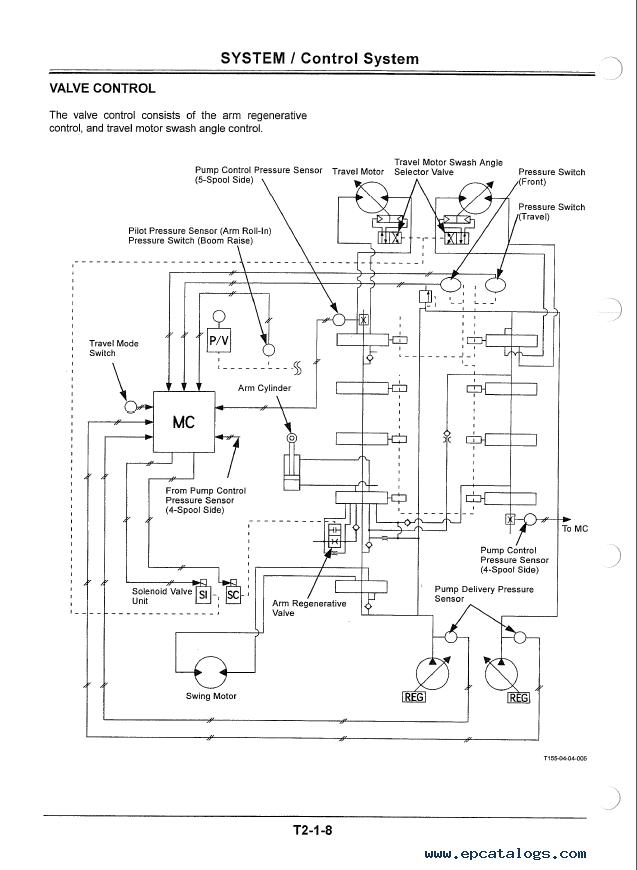 Hitachi EX100-5 EX100M-5 Excavator Technical Manual PDF