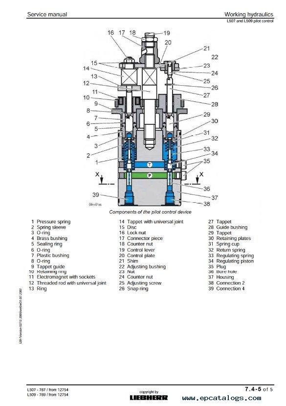 Liebherr L507S L509S L514 Stereo Wheel Loader SM PDF