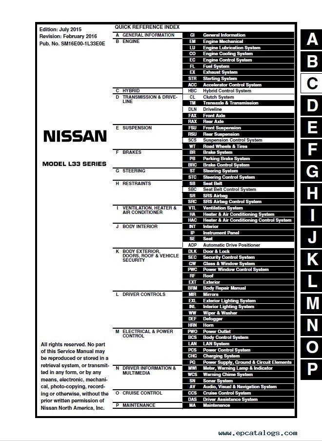 Download Nissan Altima L33 Model 2014-2016 ESM