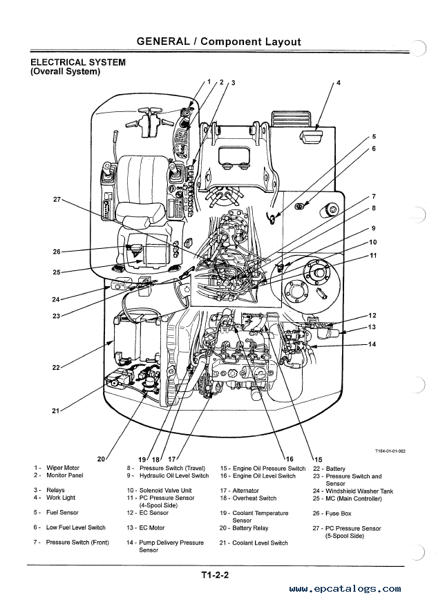 Hitachi EX100-5 EX100M-5 Excavator Technical Manual PDF