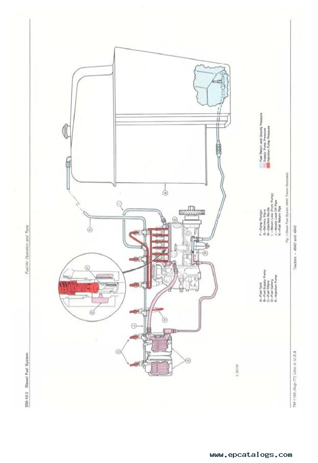 John Deere 130 Wiring Diagram Solenoid John Deere Model B