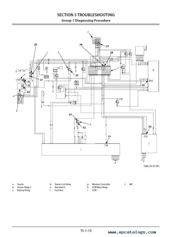 Hitachi Hydraulic Excavator ZX135US-5B Troubleshooting