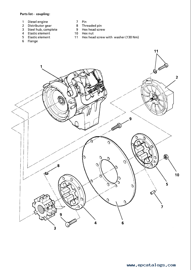Liebherr Crawler Loaders Series 2 Litronic Service Manual PDF