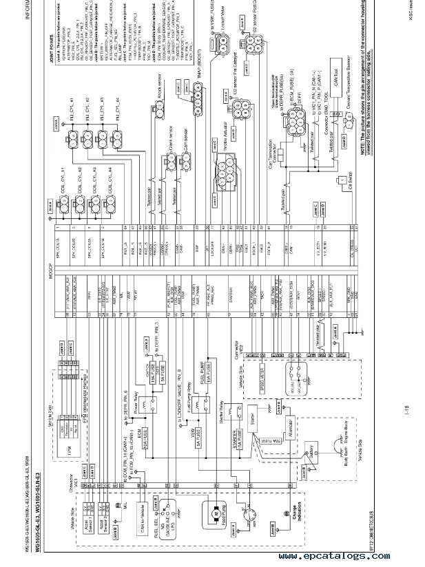 Kubota Rtv 1100 Wiring Diagram. Kubota. Wiring Diagram Images
