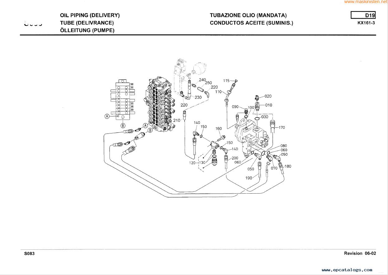 Kubota Excavator KX161-3 Illustrated Parts List PDF Download