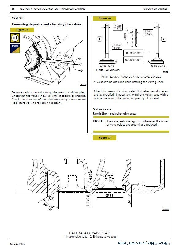 Iveco Tier2 Cursor Series Industrial Applications PDF Manual
