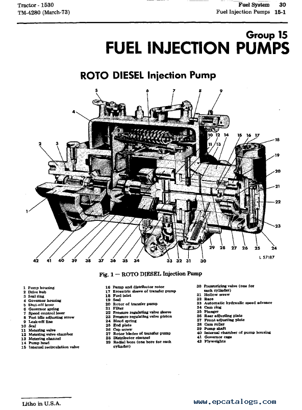 John Deere 1530 Tractor TM4280 Technical Manual PDF