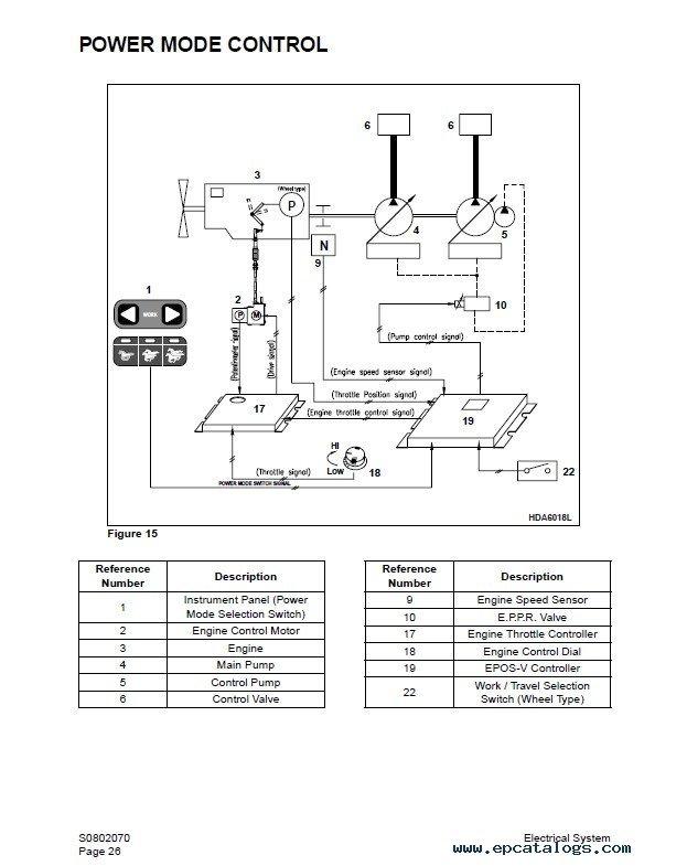 Daewoo Doosan Solar 330LC-V Track Excavator PDF Manual